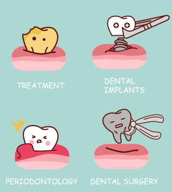 Different types of dental procedures